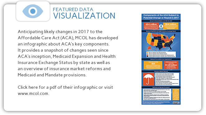 Click for an ACA infographic developed by MCOL (pdf)